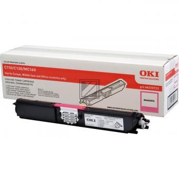 OKI Toner-Kit magenta HC (44250722)