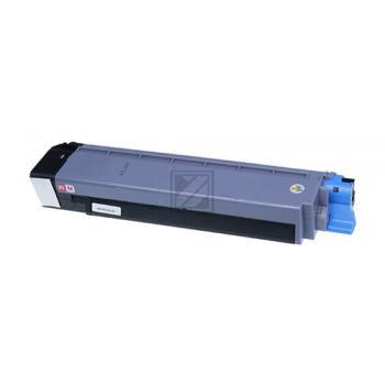 Hemacor Toner-Kit magenta (RMCMC860M)